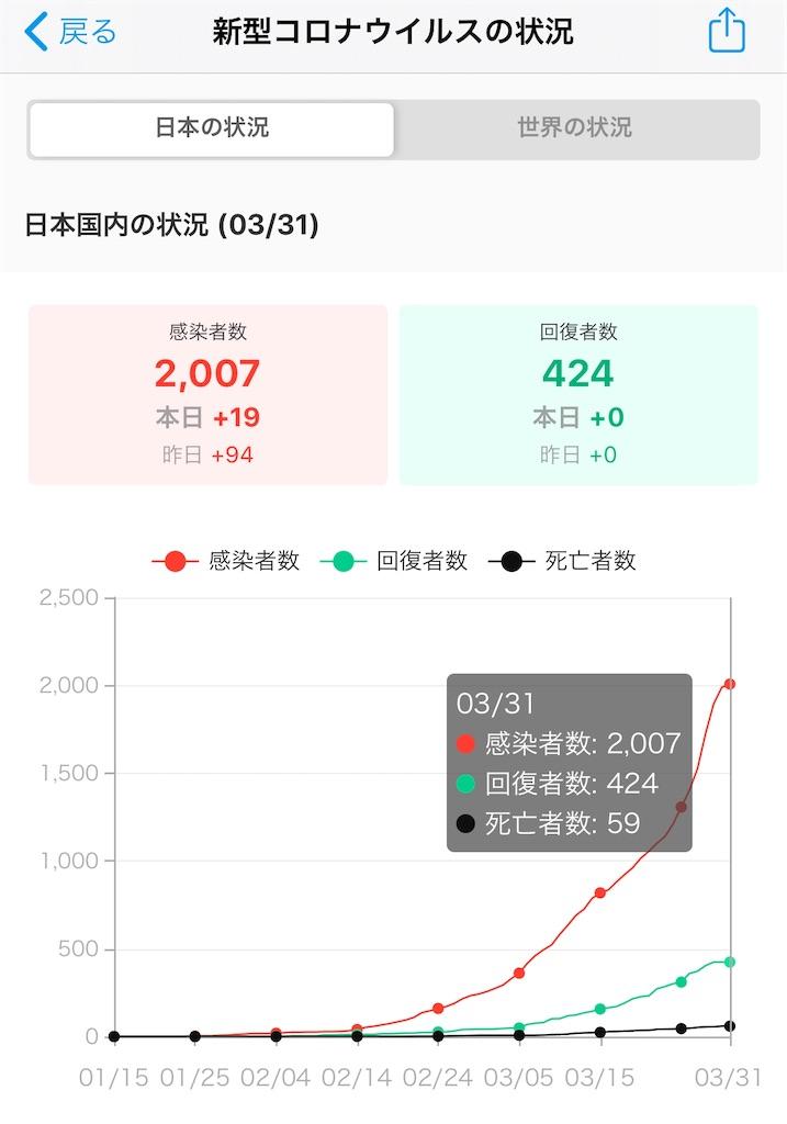 f:id:hirokikawakami:20200331122817j:image