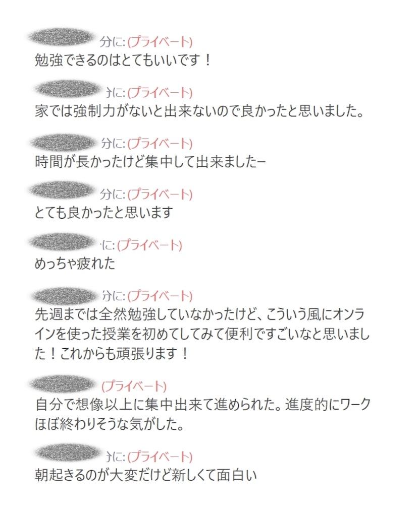 f:id:hirokikawakami:20200408174439j:image