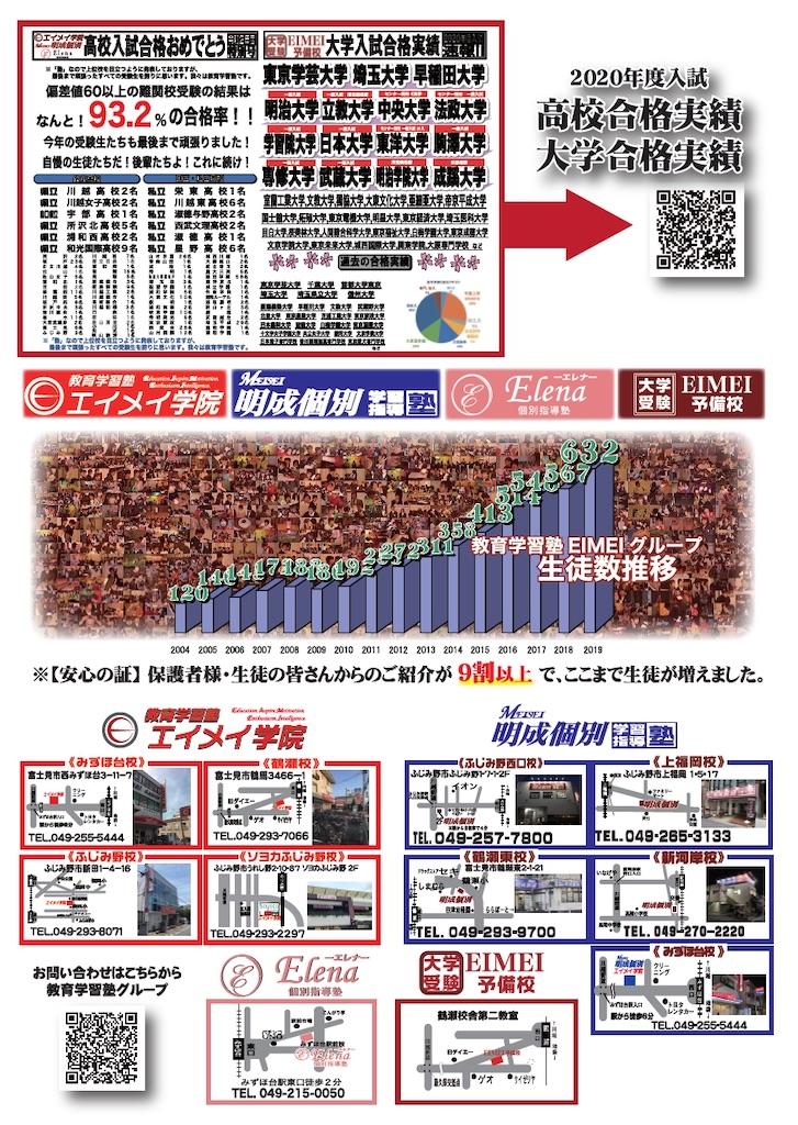 f:id:hirokikawakami:20200424084732j:image