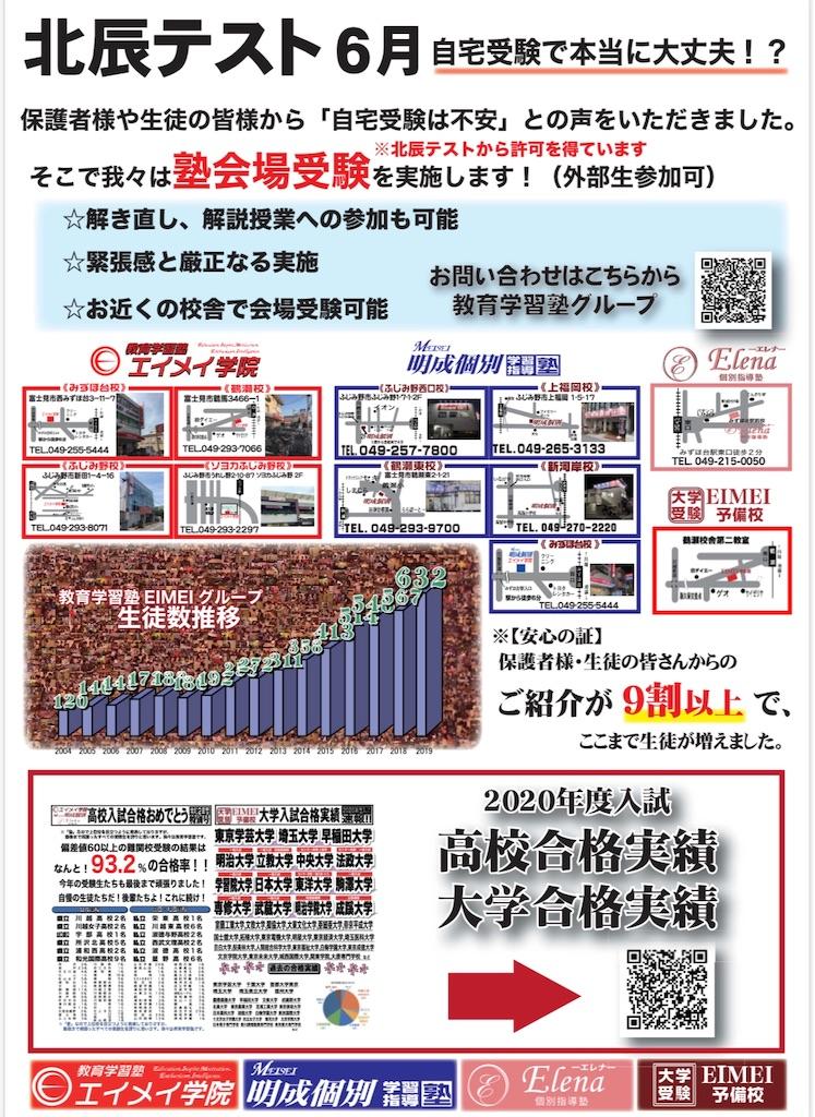 f:id:hirokikawakami:20200608110758j:image