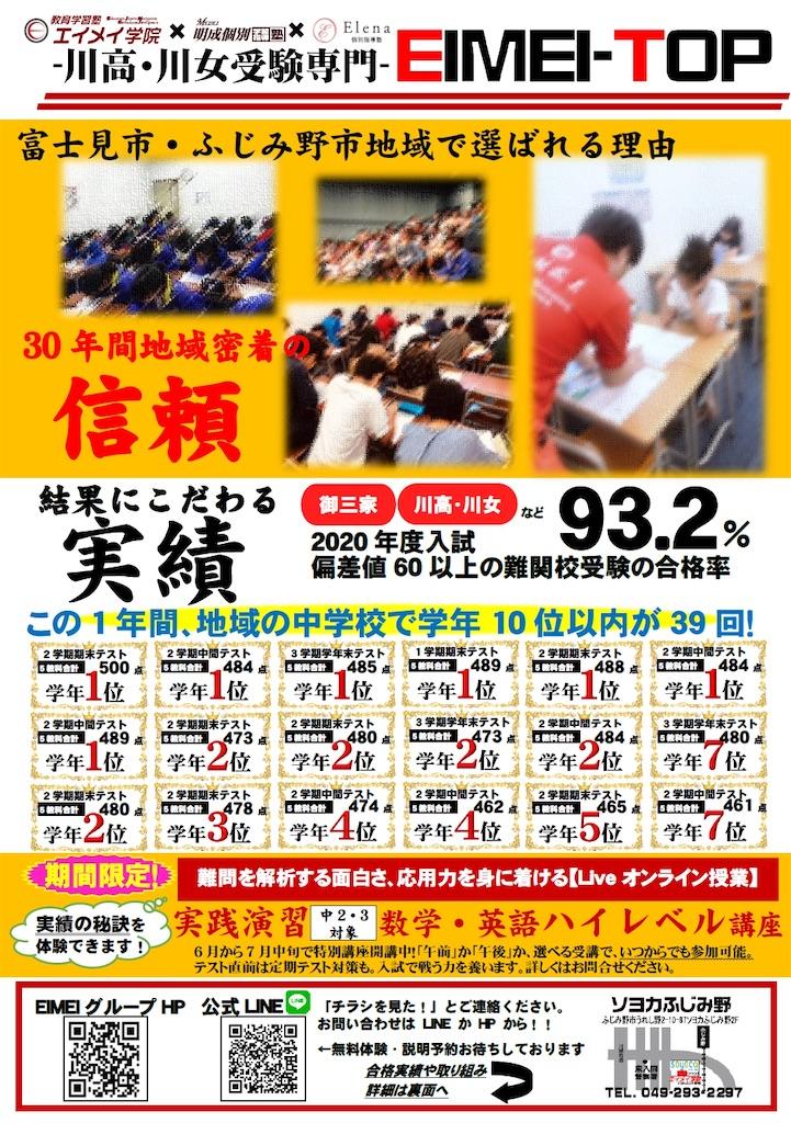 f:id:hirokikawakami:20200609115532j:image
