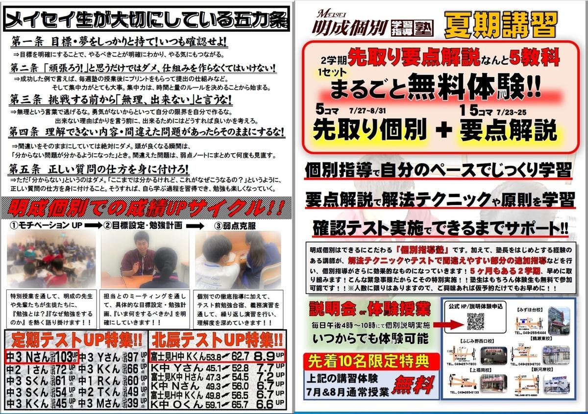 f:id:hirokikawakami:20200624120951j:plain