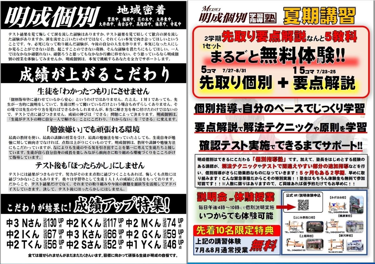 f:id:hirokikawakami:20200624121010j:plain