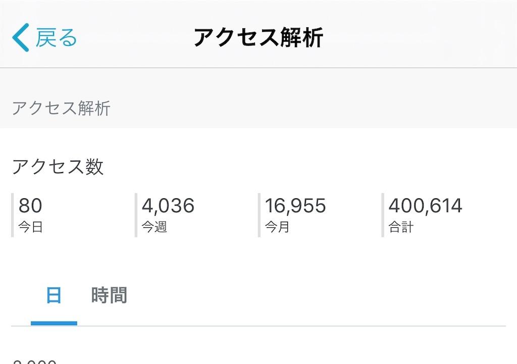 f:id:hirokikawakami:20200628074015j:image