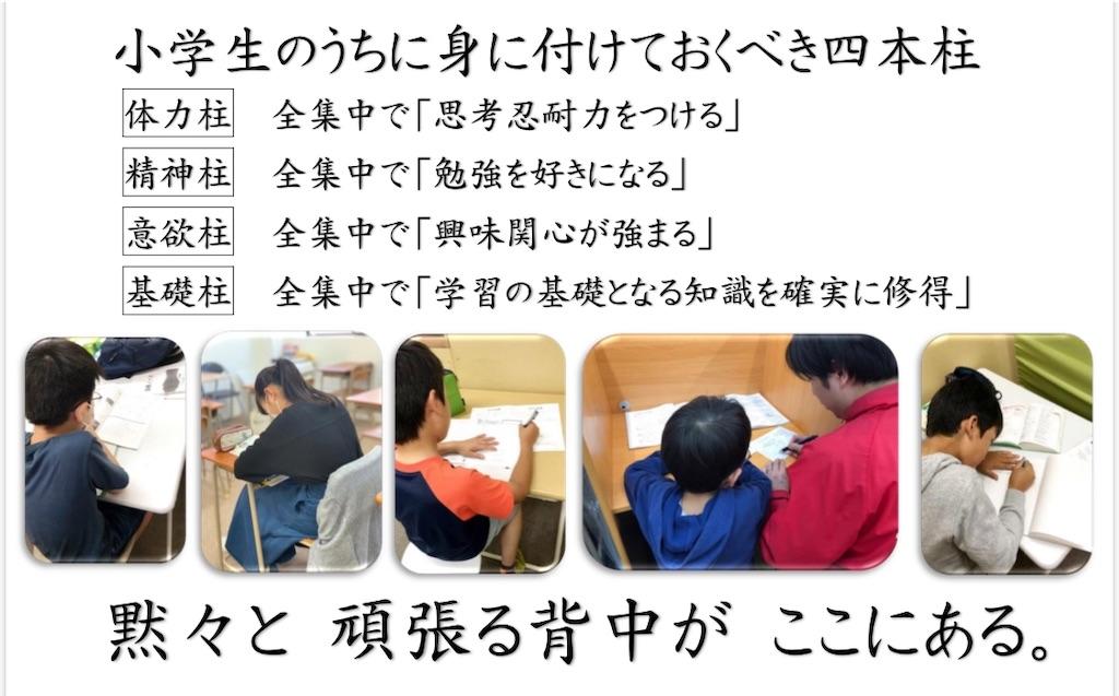 f:id:hirokikawakami:20200702160833j:image