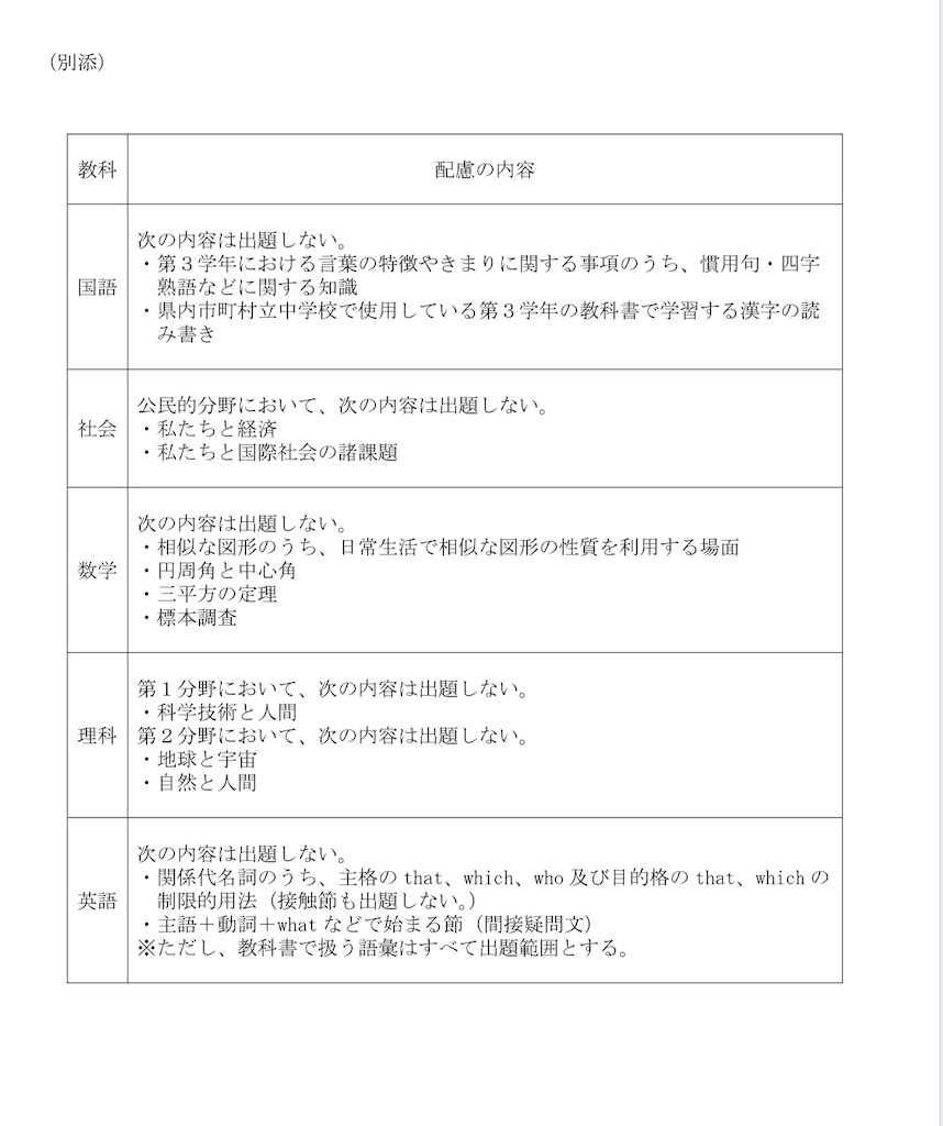f:id:hirokikawakami:20200712145745j:image