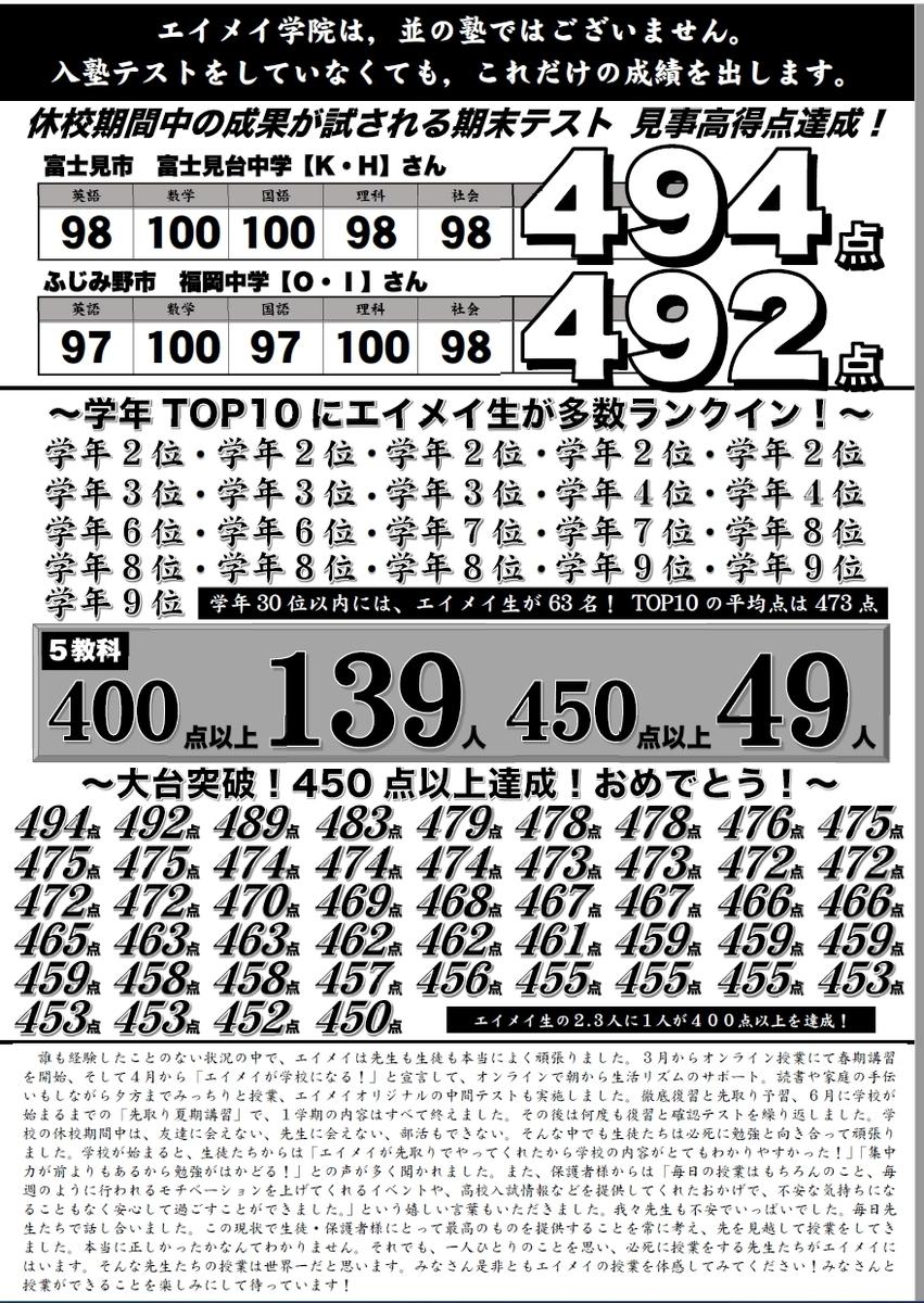 f:id:hirokikawakami:20200817132215j:plain