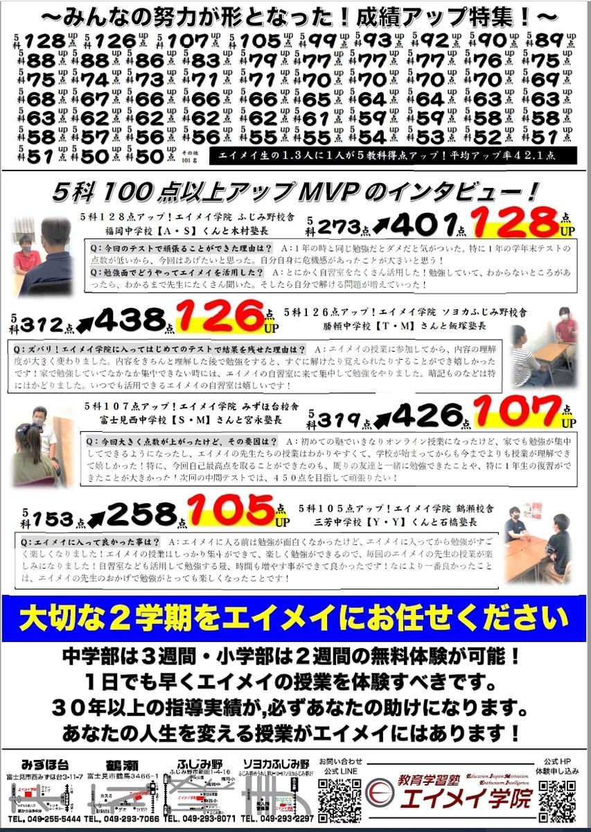f:id:hirokikawakami:20200817132219j:plain