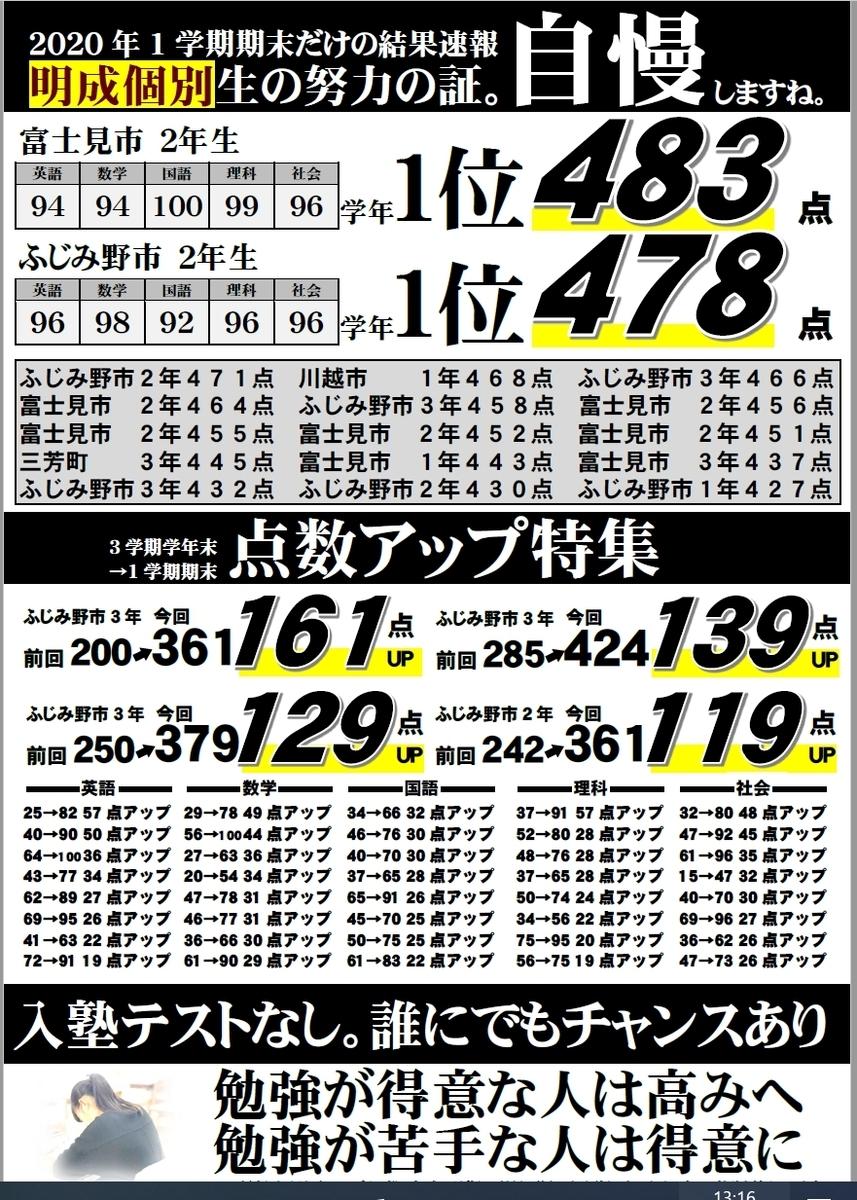 f:id:hirokikawakami:20200817132225j:plain