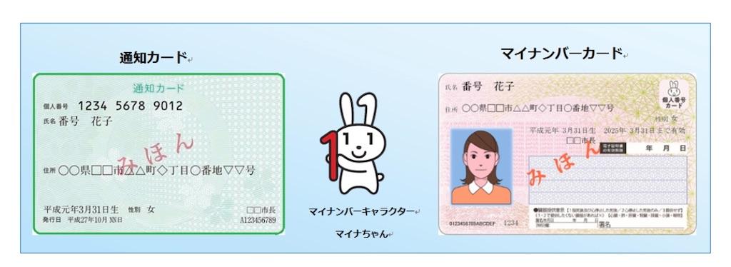 f:id:hirokikawakami:20200918085302j:image