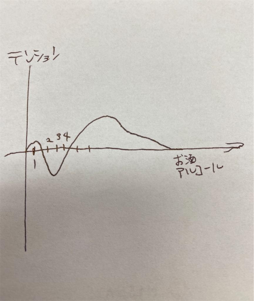 f:id:hirokikawakami:20200925214626j:image