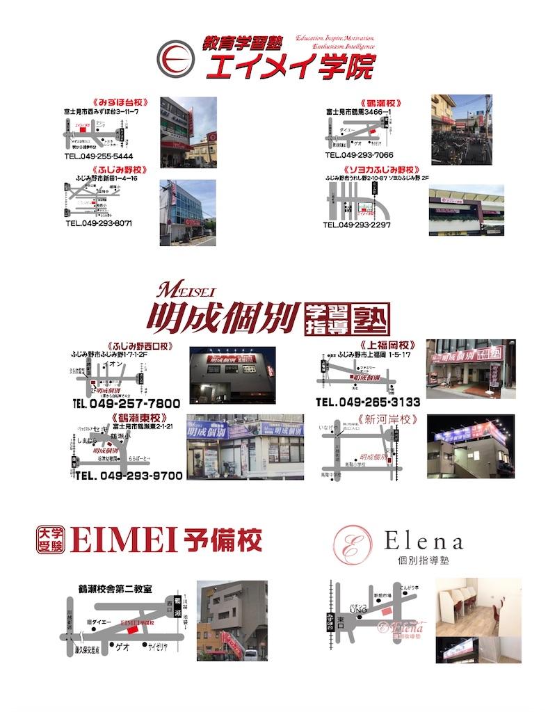 f:id:hirokikawakami:20200928111451j:image