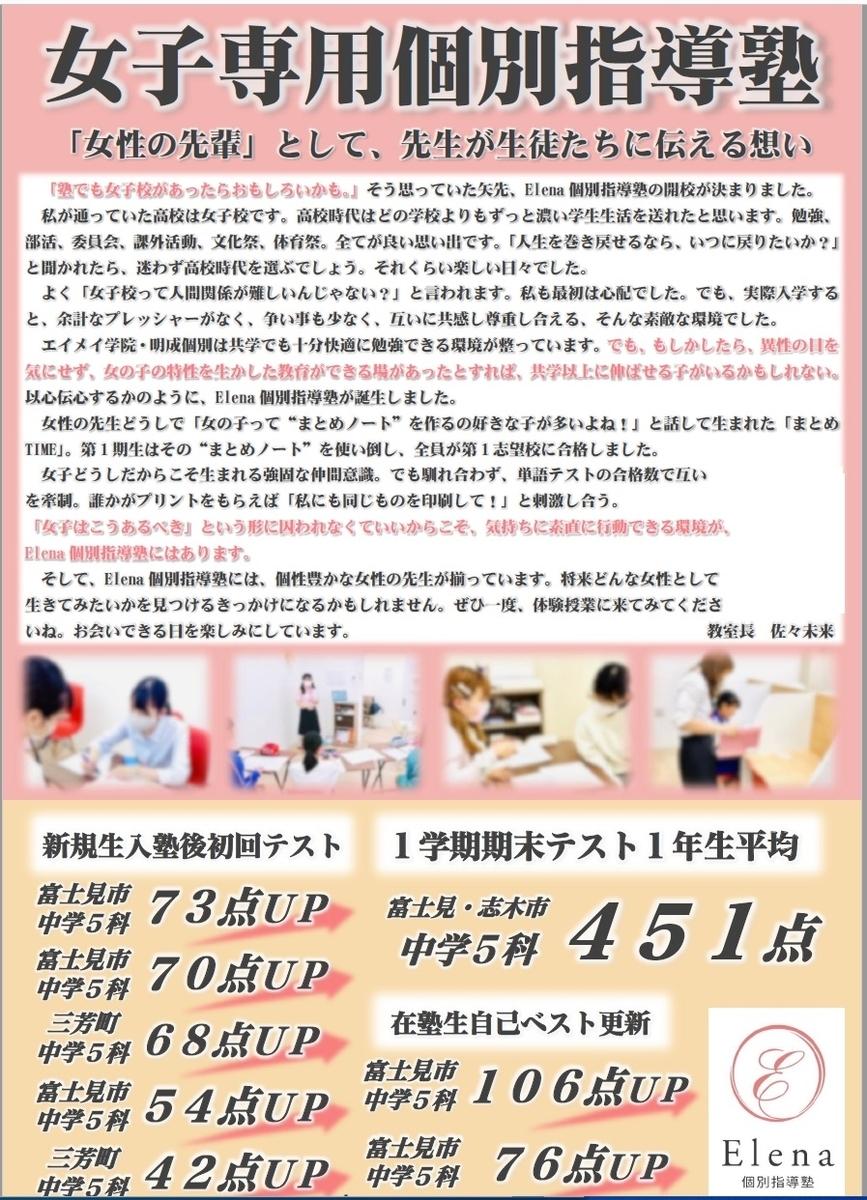 f:id:hirokikawakami:20200929164731j:plain