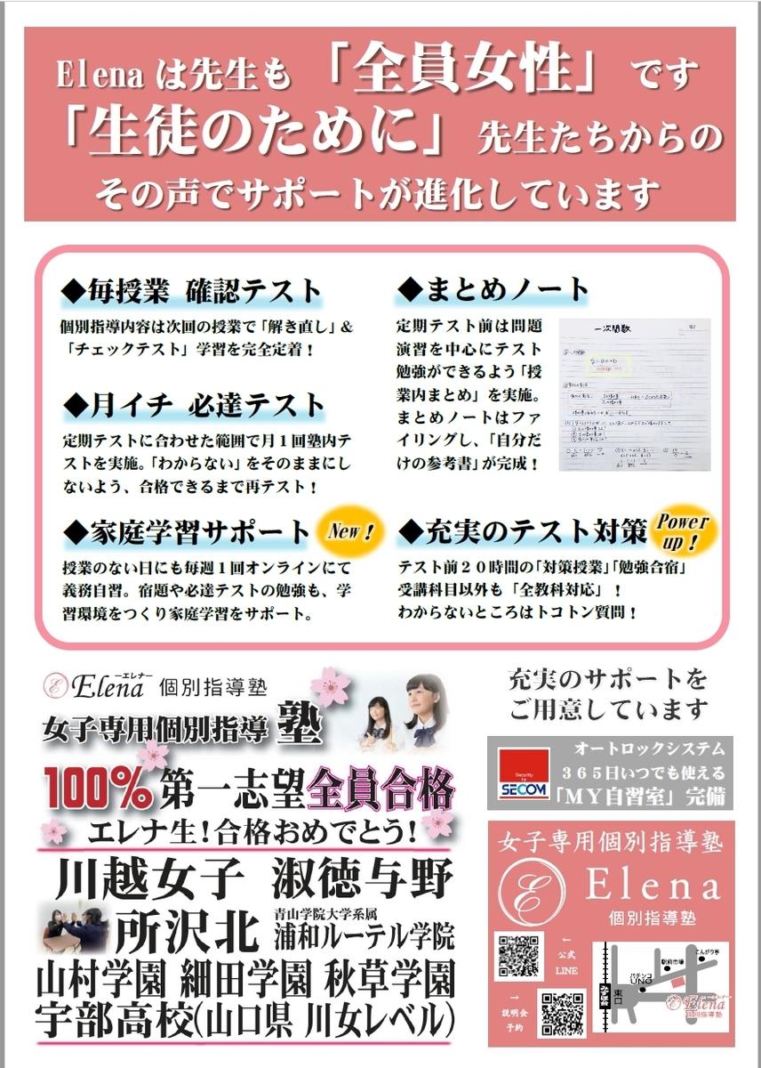 f:id:hirokikawakami:20200929164739j:plain