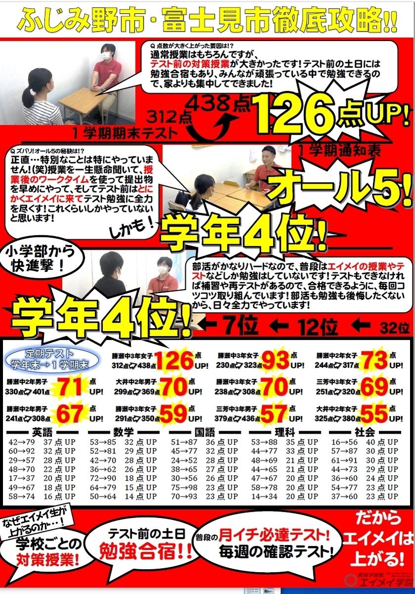 f:id:hirokikawakami:20200929164913j:plain