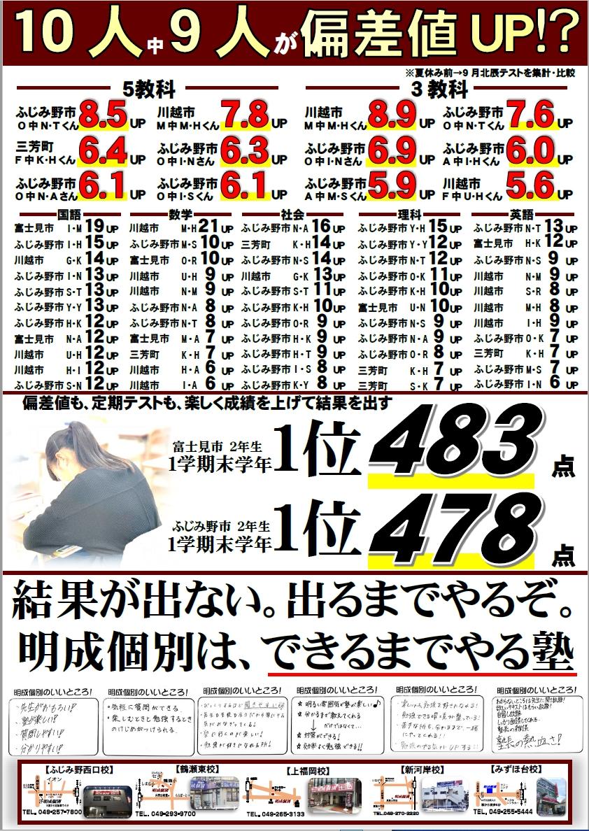 f:id:hirokikawakami:20200929165245j:plain