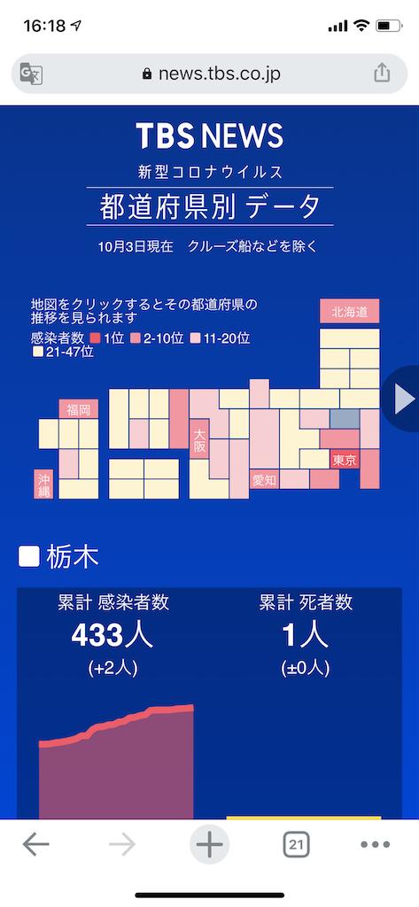 f:id:hirokikawakami:20201004162326p:image