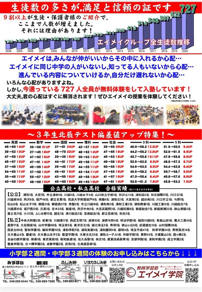 f:id:hirokikawakami:20201010132522j:image