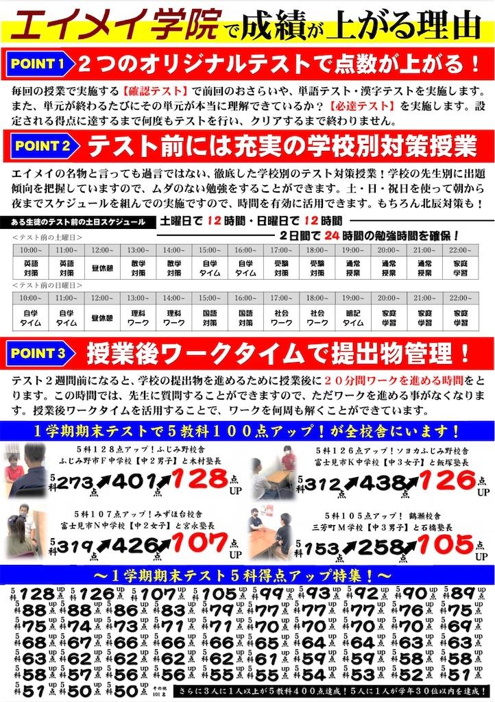 f:id:hirokikawakami:20201010132526j:image