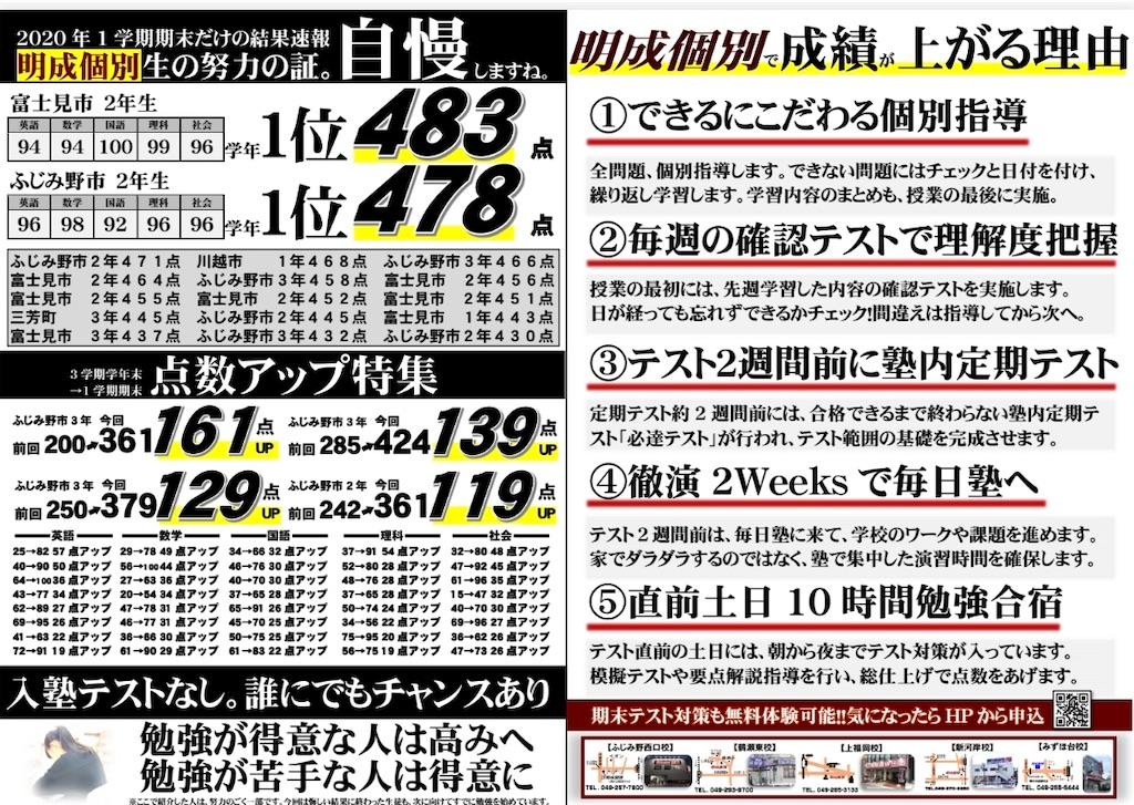 f:id:hirokikawakami:20201010132541j:image