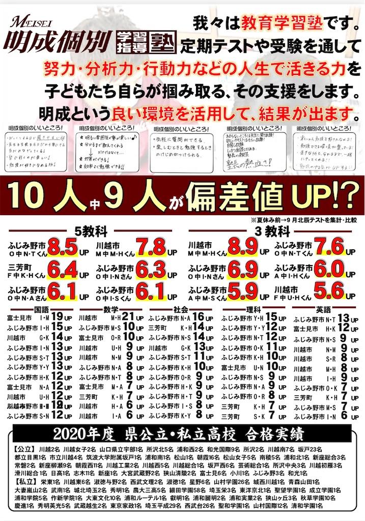 f:id:hirokikawakami:20201010132545j:image