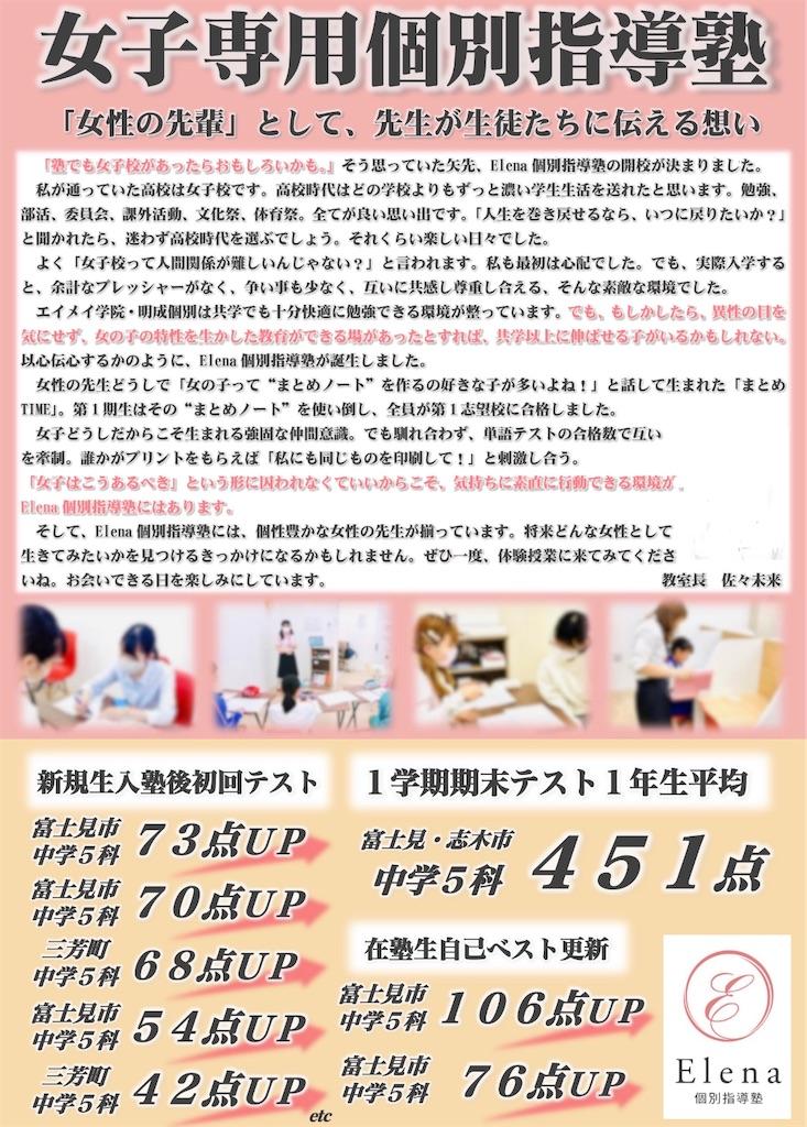 f:id:hirokikawakami:20201010132704j:image