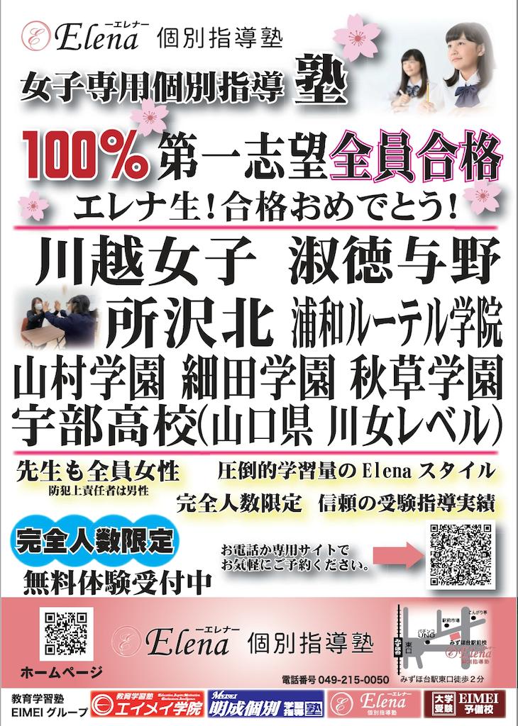 f:id:hirokikawakami:20201022125018p:image