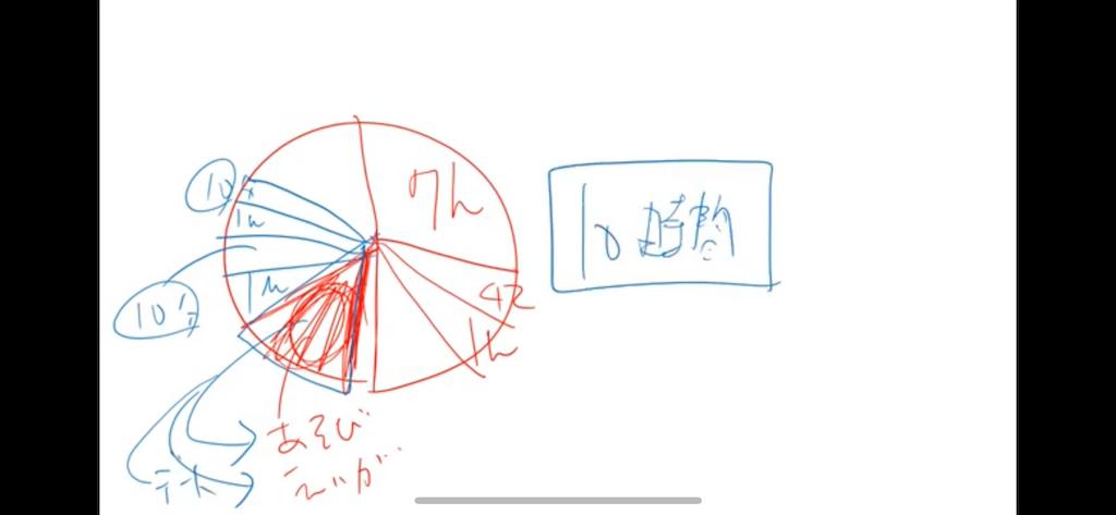 f:id:hirokikawakami:20201026155530p:image