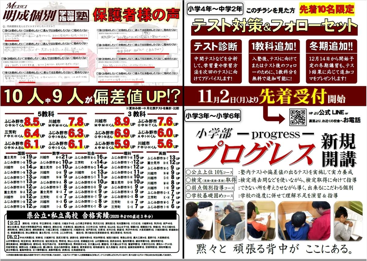 f:id:hirokikawakami:20201030154604j:plain