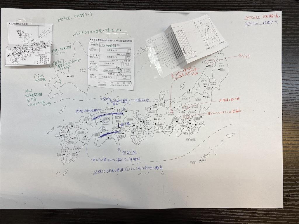 f:id:hirokikawakami:20201126155031j:image