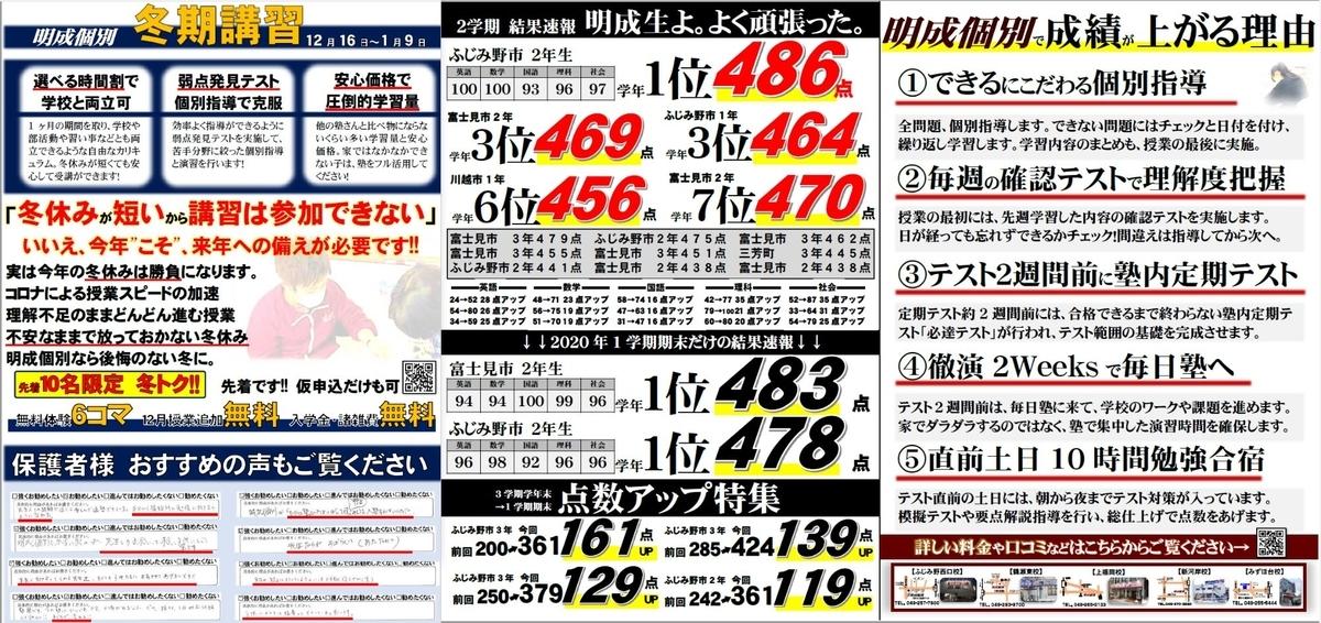 f:id:hirokikawakami:20201203160034j:plain