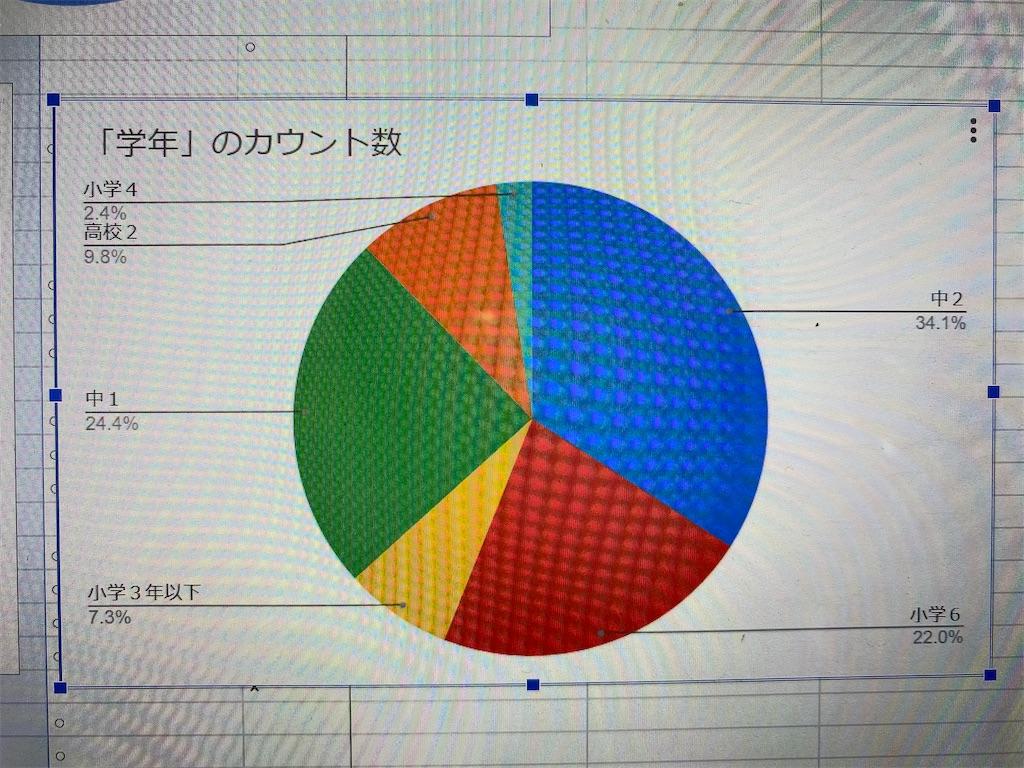 f:id:hirokikawakami:20201215163807j:image
