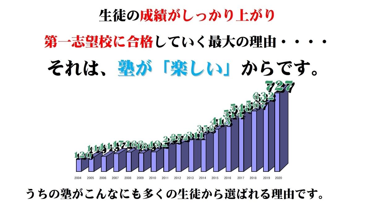 f:id:hirokikawakami:20210106160313j:plain