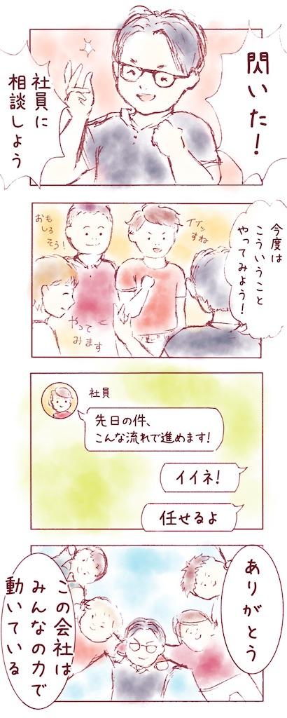 f:id:hirokikawakami:20210723171227j:image