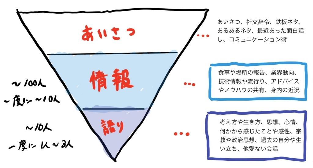 f:id:hirokiky:20180421140652j:plain