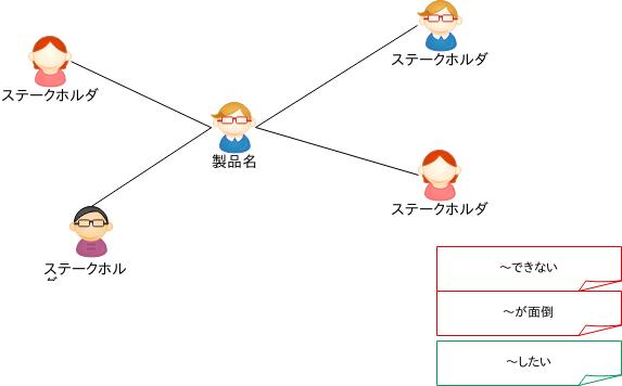f:id:hirokiky:20181014152420p:plain
