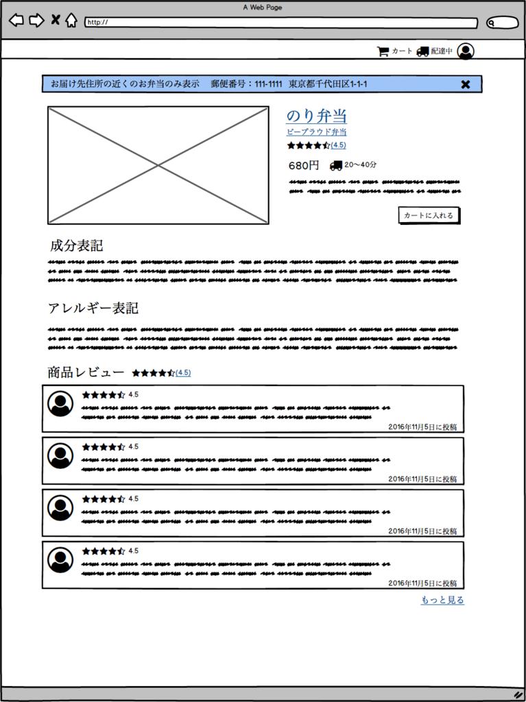 f:id:hirokiky:20181102155839p:plain