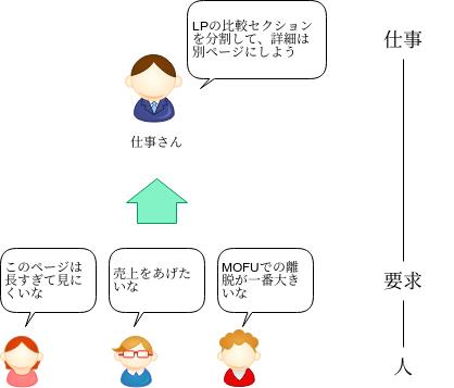 f:id:hirokiky:20190809184246p:plain