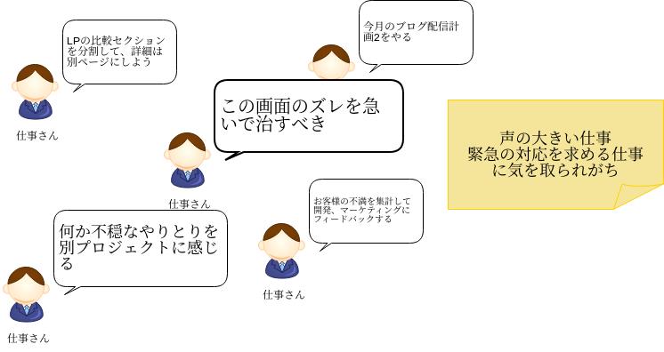 f:id:hirokiky:20190809184328p:plain