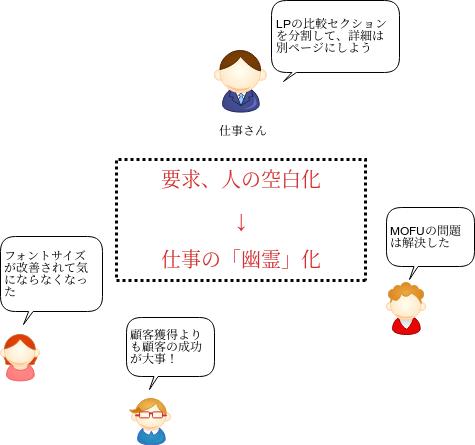 f:id:hirokiky:20190809184503p:plain