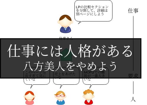 f:id:hirokiky:20190809185830p:plain