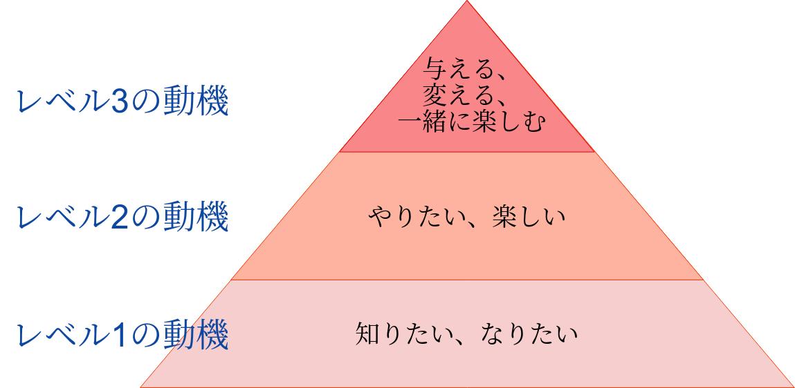f:id:hirokiky:20190816171318p:plain
