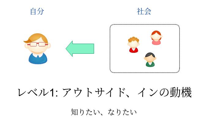 f:id:hirokiky:20190816171348p:plain