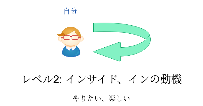 f:id:hirokiky:20190816171406p:plain