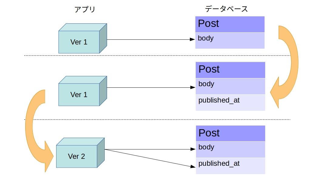 f:id:hirokiky:20191101104548j:plain