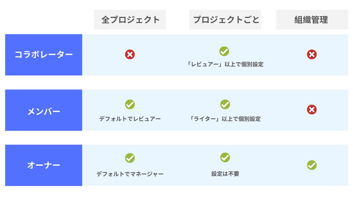 f:id:hirokiky:20200903155401j:plain