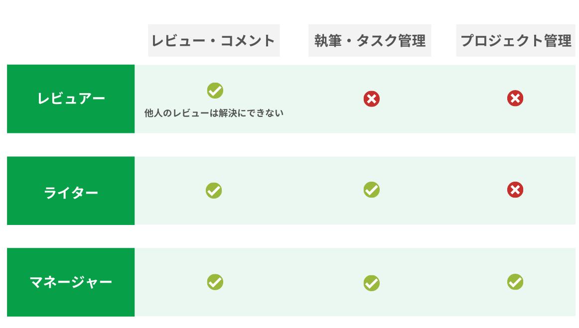 f:id:hirokiky:20200903162819j:plain