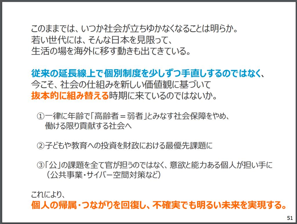 f:id:hirokim21:20170519210453p:plain