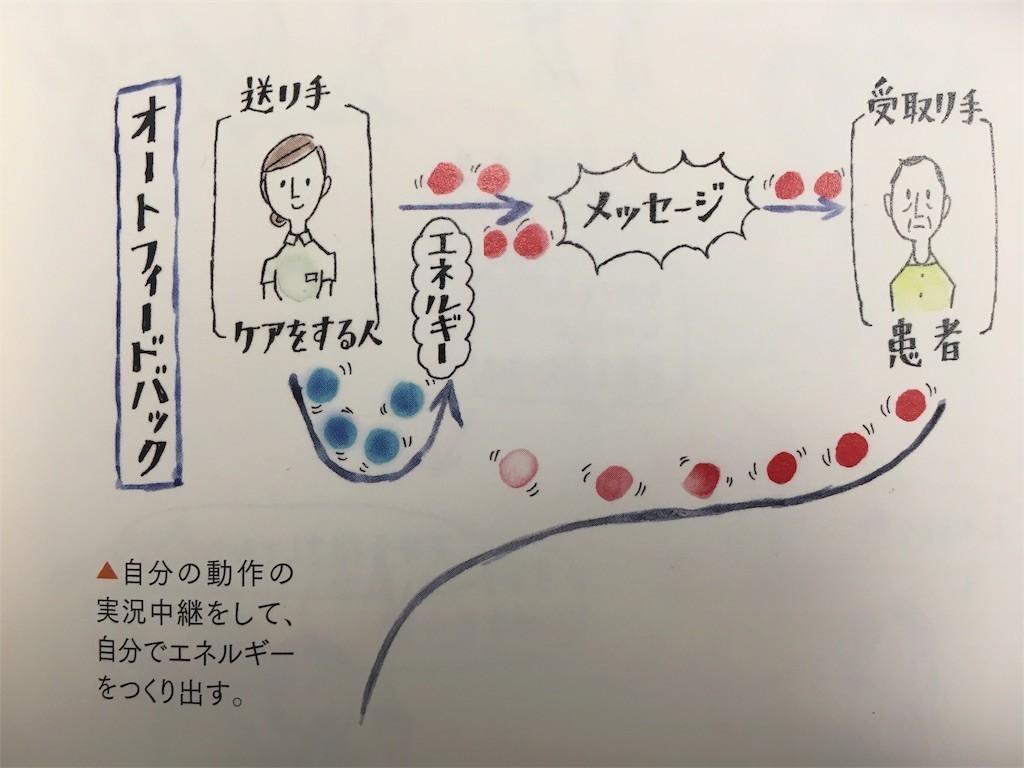 f:id:hirokim21:20170604115329j:image