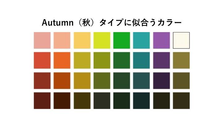 f:id:hirokimaro:20181030204212j:plain